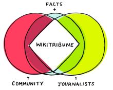 wikitribune 1