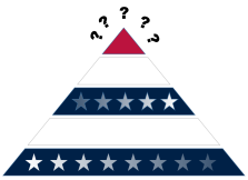 Pyramid of Governance 2.PNG